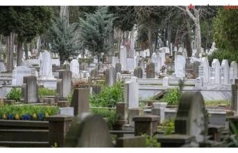 Ölü Toprağı Büyüsü Nasıl Yapılır?